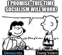 The Democrat Party's Goal is Socialism, which leads to Communism